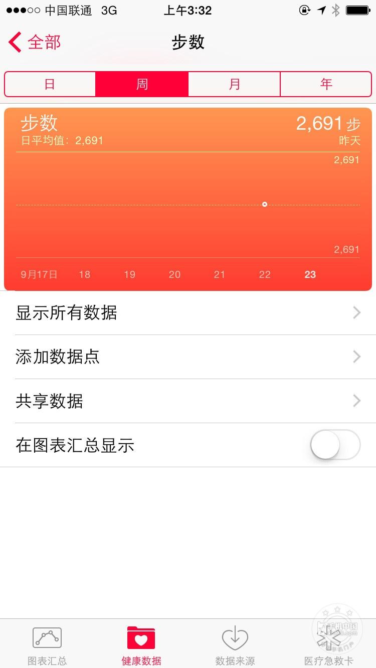 苹果iPhone6(128GB)手机功能界面第5张